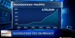 The popularity of the search engine DuckDuckGo increased by 600%