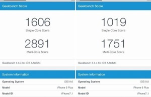 Power Save Mode lowers iOS 9 processor performance by 40 percent