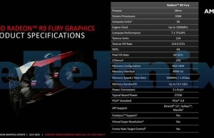 Characteristics of video card Radeon R9 Fury on AMD presentation slides