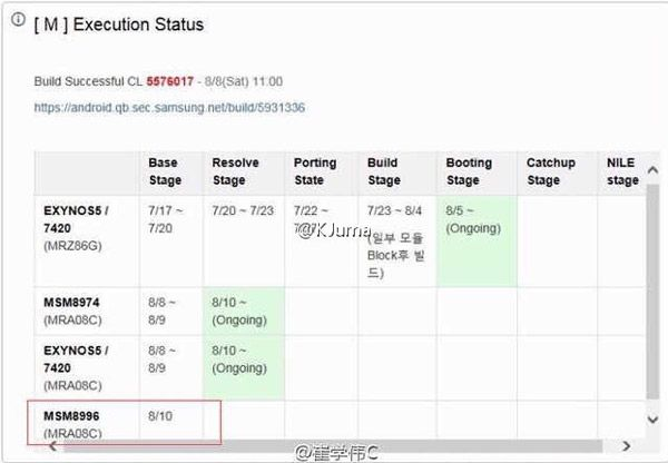 Samsung Galaxy S7 with Snapdragon 820 chipset seen in internal documents of Samsung