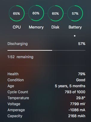 TOP 3 utilities that allow you to monitor Mac battery